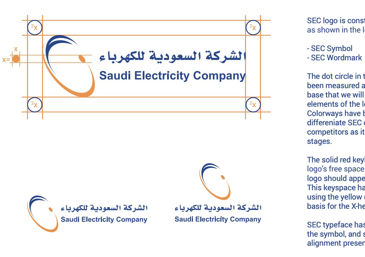 Saudi Electricity Company (SEC) Corporate Identity